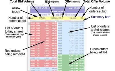 Forex market depth explained