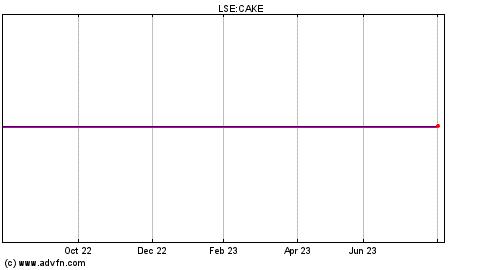 Vodafone share price london stock exchange - Knc website