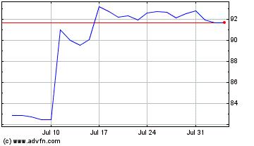 ATVI) Alert: Johnson Fistel Reminds Investors of Deadline in