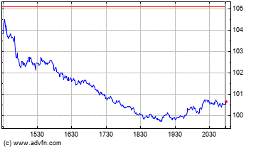 Ryndklthswso2m View the latest baba stock quote and chart on msn money. 2