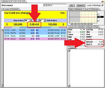 Penny stock trading account uk