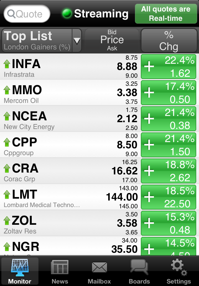 best uk stock market app for android