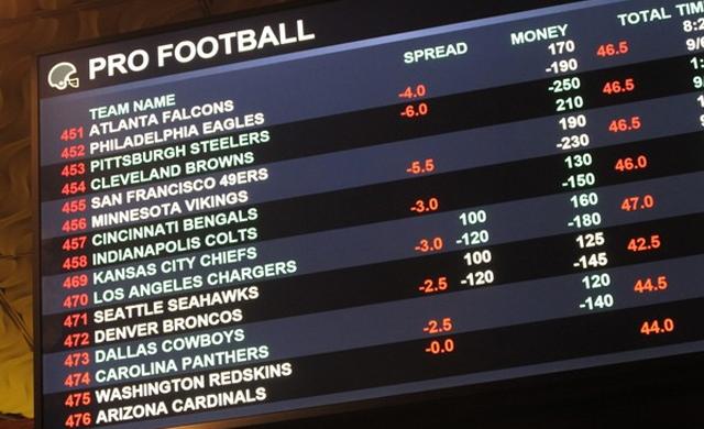 Sporting Odds Uk
