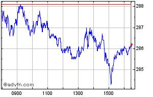Ferrari Share Price Race Stock Quote Charts Trade History Share Chat Financials Ferrari