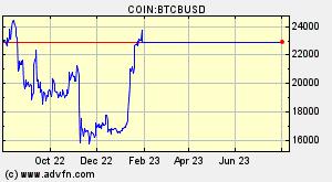Mineral bitcoins com cpuc fixed sports betting deep web