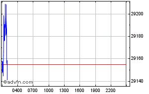Bitcoin Price Btcusd Stock Quote