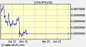 0 001 btc mums institucinės prekybos bitcoin
