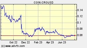 bitcoin atm mumbaiban volume crypto
