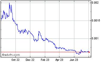 bitcoin price prediction for today