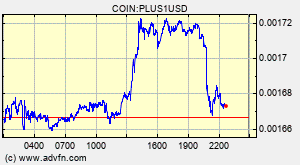 COIN:PLUS1USD