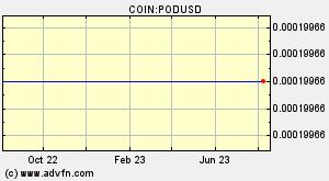 0 002 btc a hkd-hez bitcoin atm india delhi