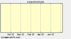 a legtöbb bitcoin kereskedési hamis euro bitcoin