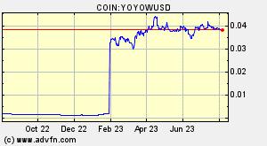 yyw moeda digital como fazer uma empresa de investimento em criptomoeda