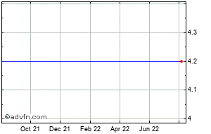HSBC Share Price  HSB - Stock Quote, Charts, Trade History