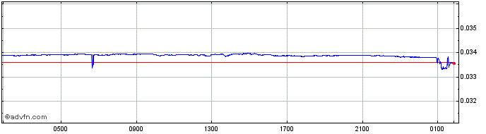 Royal forex trading software download foto 4