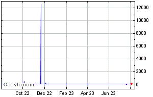 Us Dollar Vs Xpf Price Usdxpf Stock