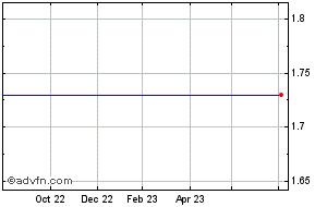 Hsbc Bank Malta Share Price  0EQD - Stock Quote, Charts