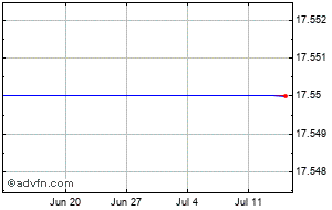 Havsfrun investment aktiebolaget corso forex trading 6/12 roof trusses