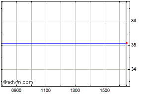 Morgan Stanley Share Price  0QYU - Stock Quote, Charts