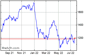 Abcam Share Price  ABC - Stock Quote, Charts, Trade History