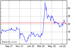 Berkeley Energia Share Price  BKY - Stock Quote, Charts