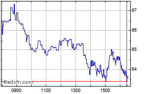 b87d67fc742 Boohoo Share Price. BOO - Stock Quote, Charts, Trade History, Share ...