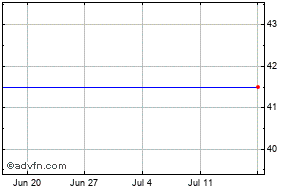 Jkx Oil & Gas Share Price  JKX - Stock Quote, Charts, Trade