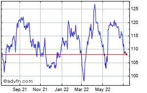 Premier Foods Share Price  PFD - Stock Quote, Charts, Trade