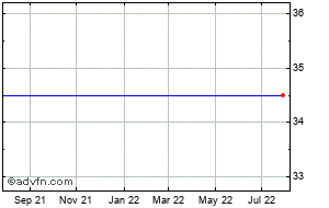 7f9ea3d3f9d5 Premier Veterinary Share Price. PVG - Stock Quote, Charts, Trade ...