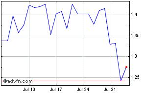 sound energy plc valore azionario acquista bitcoin con contanti