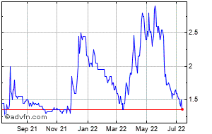sound energy plc valore azionario)