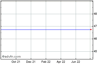 Trafficmaster share price tfc stock quote charts trade history