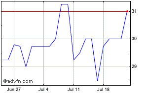 Xlmedia Share Price  XLM - Stock Quote, Charts, Trade