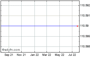 Ubiquiti Networks Share Price  UBNT - Stock Quote, Charts