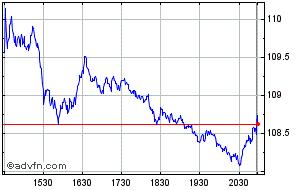Abbott Laboratories Share Price  ABT - Stock Quote, Charts
