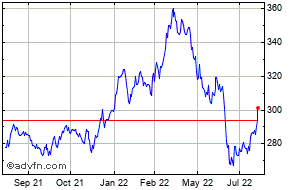 Brkb Stock Quote | Berkshire Hath B Share Price Brk B Stock Quote Charts Trade