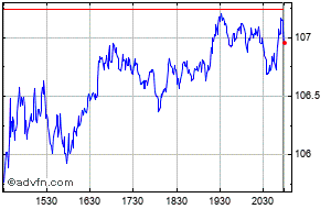 Duke Energy Share Price  DUK - Stock Quote, Charts, Trade