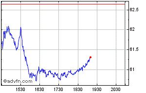 Stock oxy