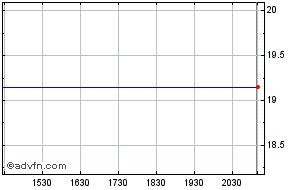 Pretium Resources Share Price Pvg